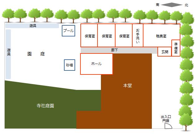 園内見取り図です。右下が入り口、北側です。園庭は南側にあります。